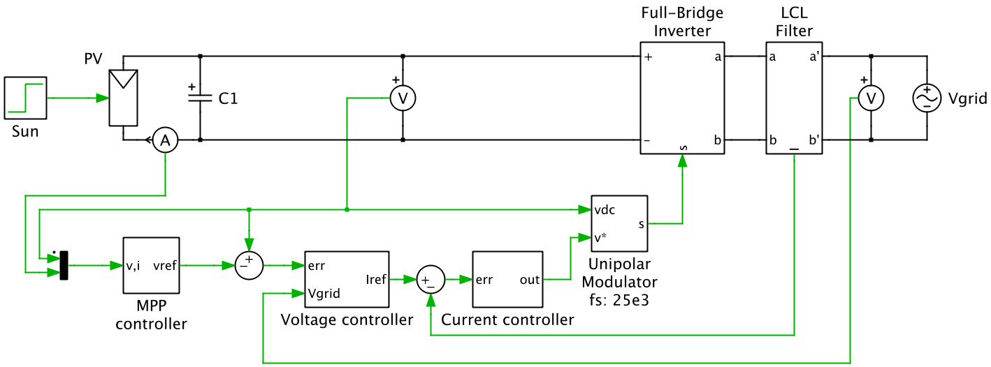Single Phase Grid Connected Pv Inverter Lookup Table
